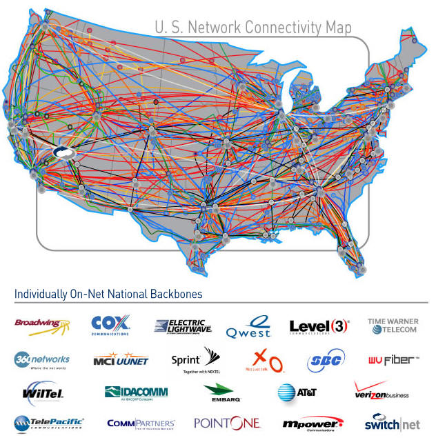 Network Map
